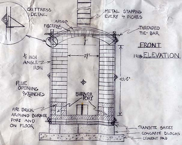 Steve Irvine --potter-- My Kiln